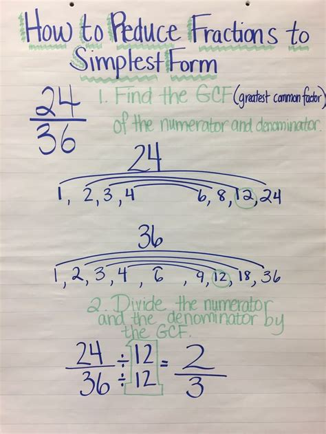 reduce fractions  simplest form  grade math
