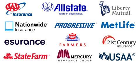 World top best insurance companies logos list with all images of the world best and high top ranked insuracne companies in svg and png image. Best Auto Insurance Companies 2015 | markfronk