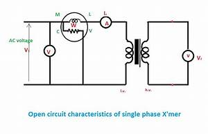 Tech  U0026 Fun  Connecting Voltmeter  Ammeter And Wattmeter In A Circuit