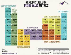 What is the Average SaaS Sales Rep's Salary? | 27 Facts ...