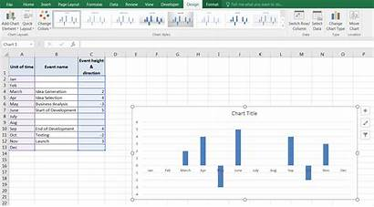 Chart Excel Timeline Easily Elements Board Quickly