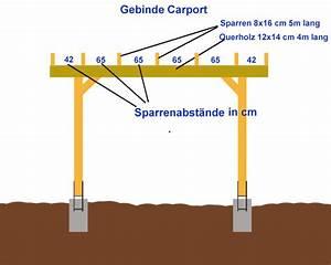 Nullstellen Berechnen Bei X 3 : anleitung einfachen flachdach carport selber bauen carport kaufen ~ Themetempest.com Abrechnung