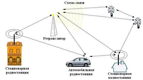 Что влияет на мощность ветрогенератора развёрнутый ответ