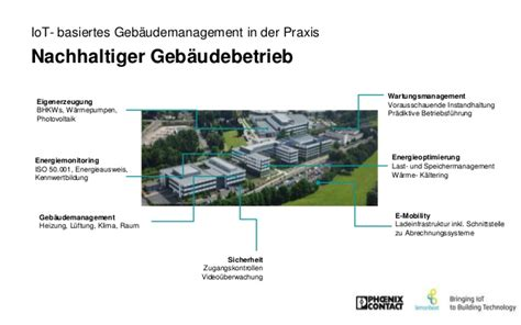 Iot Controller Als Schnittstelle by Bringing Iot To Building Technology