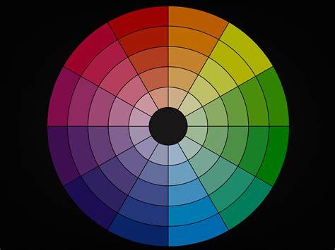 Triadic Color Schemes
