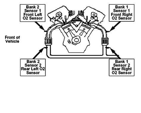 sensor located   kia sportage owner  manual