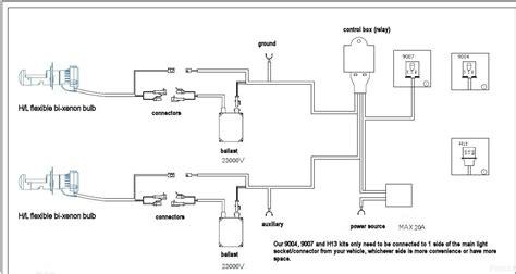 35w xentec bi xenon hid kit conversion hb1 hb2 hb5 9003 9008 h4 h13 9004 9007 ebay