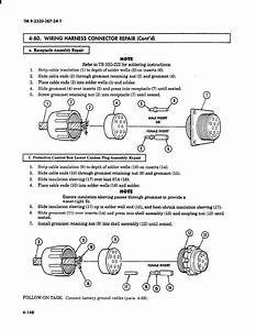 Wiring Harnes Insulation Plug