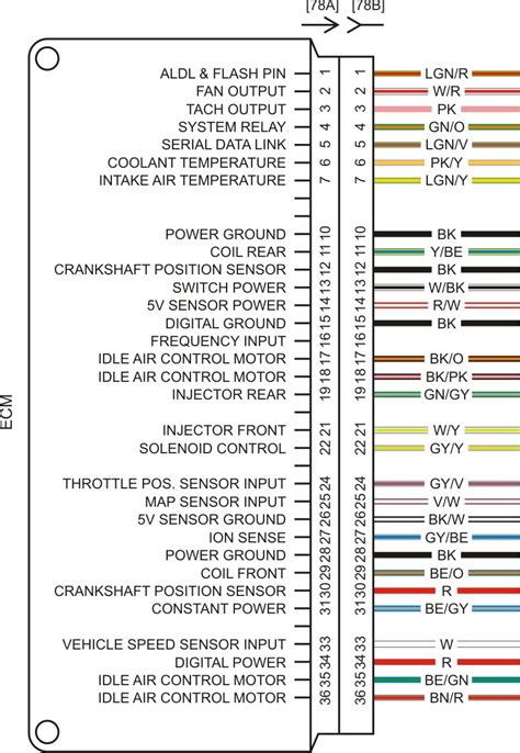 2003 v rod wiring diagram wiring diagram and schematics