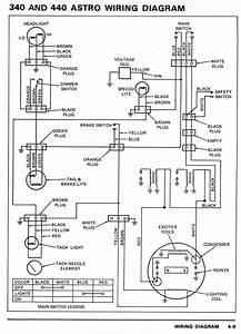 Wiring Diagram For A 1994 Polaris 400 Atv 1994 Polaris 400 Battery Wiring Diagram