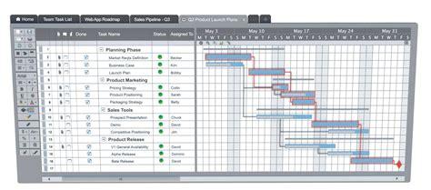 write  statement  work   industry smartsheet