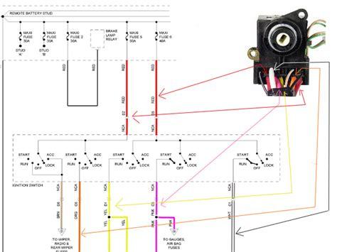 similiar gm ignition switch wiring diagram 1999 keywords fuse box diagram on 95 chevy silverado ignition switch wiring diagram