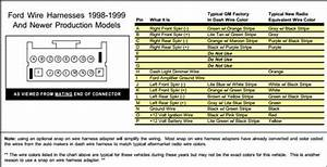 2006 Ford Expedition Radio Wiring Diagram - Database