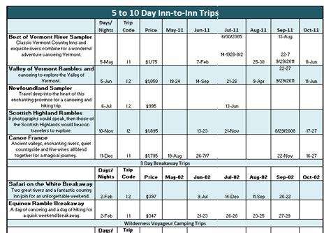 excel itinerary 4 excel vacation itinerary templates excel xlts