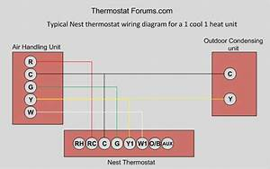 Changing Thermostat  Nest  - Hvac