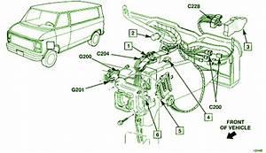 1995 Chevrolet G
