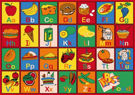 cuisine abc search results for alphabet charts for calendar 2015