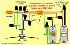 Basic Ford Hot Rod Wiring Diagram Car Truck