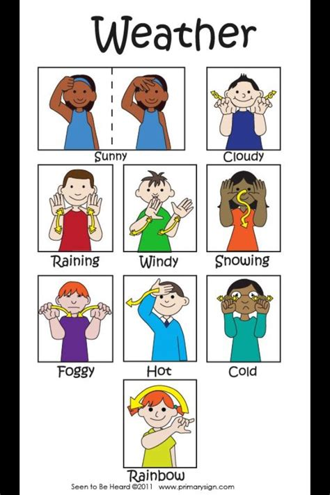 Row Row Your Boat Asl by 17 Best Images About Sign Language On Pinterest British