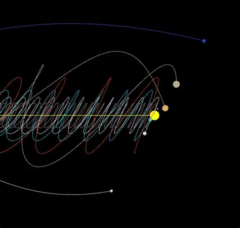 The Solar System Traveling Through The Galaxy