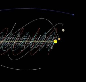 The Solar System traveling through the Galaxy ...