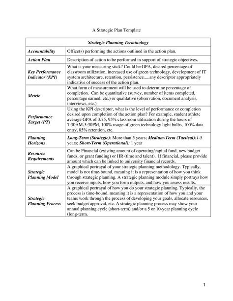 printable strategic action plan examples  word