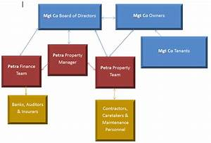 Letting Agents Dublin  Property Manager Dublin  Residential Property Management  Property