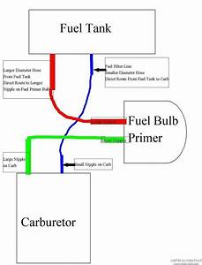 Poulan Pro Gas Trimmer Carb Fuel Primer Diagram