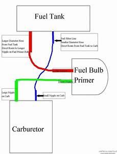 Poulan Pro Gas Trimmer Carb Fuel Primer Diagram