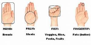 Dr. Nafeesa's Blog - First Eat Right - Dietitian ...