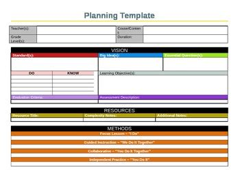 backwards planning template lesson planning template aligned to backwards design and gradual release