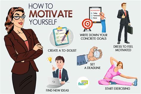 How to Motivate Yourself - Parker Associates - Real Estate ...