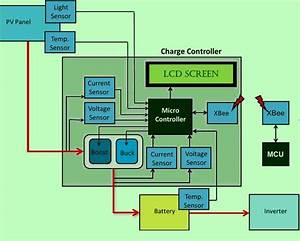 Solar Charge Controller Using Microcontroller Block Diagram In 2019
