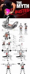 Six Pack Abs Wrong Vs Right - Weighteasyloss Com