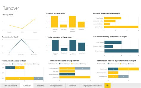boosting human resources  business intelligence tools infinityhr