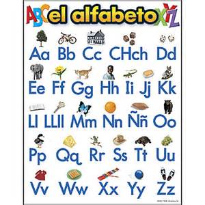 post printable spanish alphabet chart