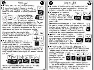 Persian Mini Grammar Guide