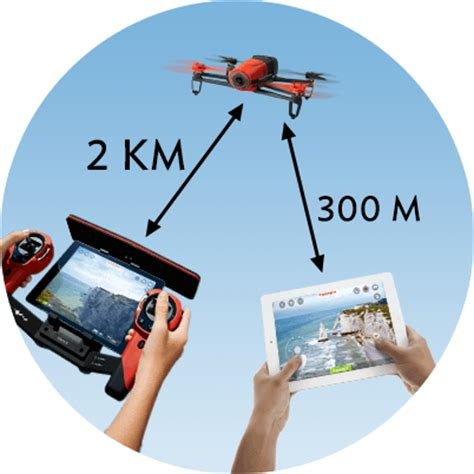 parrot bebop drone skycontroller lightweight yet robust parrot quadricopter 14 megapixel