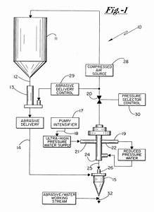 Water Jet Machining Schematic Diagram
