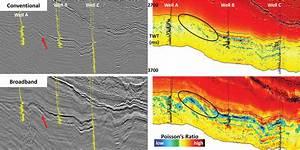 Using Uncertainty In Quantitative Seismic Characterization