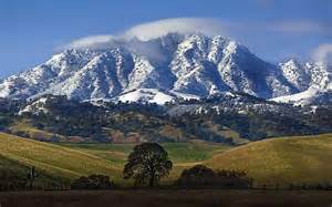 Most Beautiful Places California