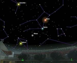 Stars and Planets Aligning (page 4) - Pics about space
