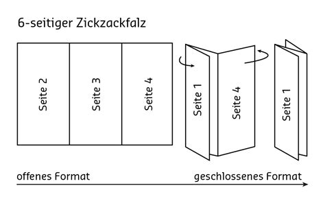 flyer mit zickzackfalz gestalten saxoprint blog