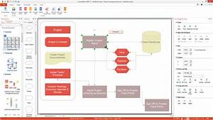 Audit Flowcharts Solution