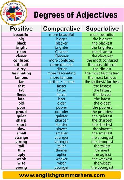 degrees  adjectives comparative  superlative