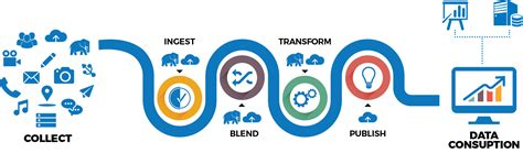 data visualization bdd enabling enterprises to be data