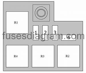 Fuse Box Diagram Hyundai I30
