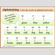 Learn To Alphabetize