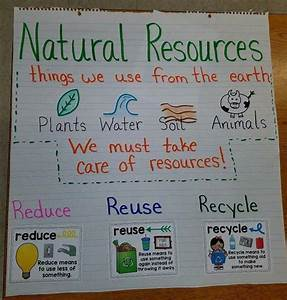 Anchor Chart To Introduce Natural Resources Discuss How