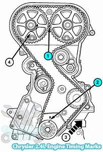 2003 Dodge Neon Srt4 Timing Belt Marks Diagram  2 4l Engine